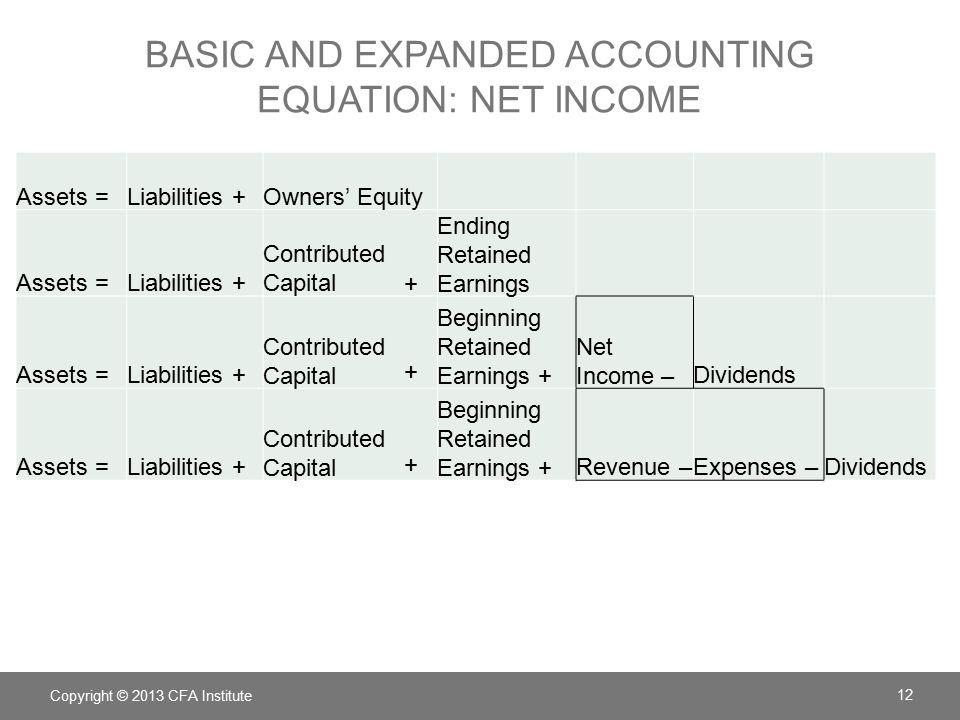 Net Income Equation Accounting - Jennarocca