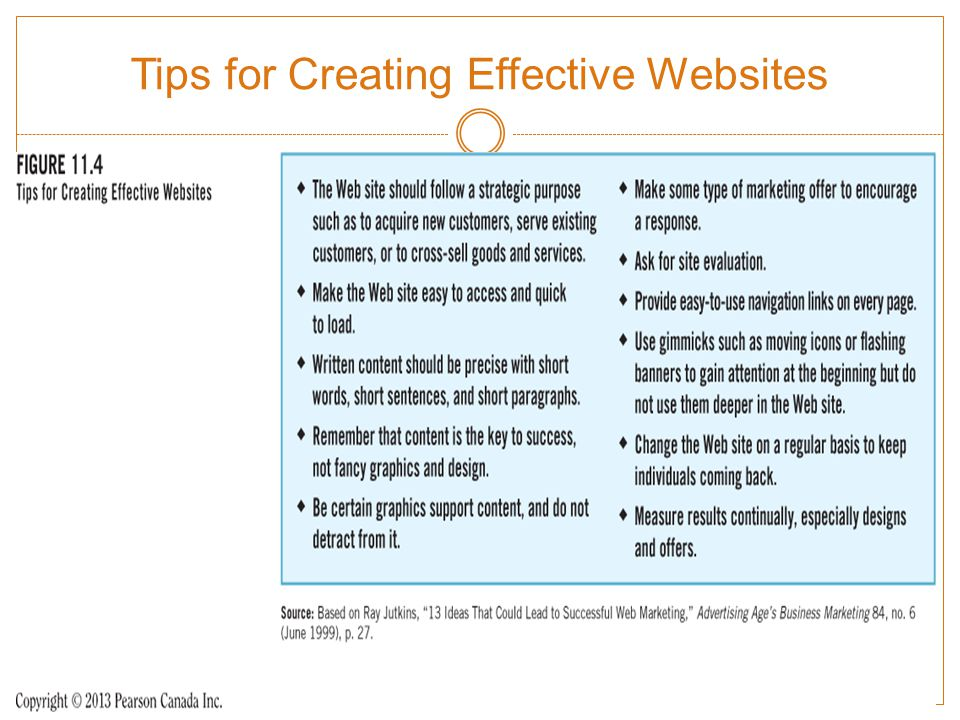 Tips for Creating Effective Websites Copyright 2013 Pearson Canada Inc.