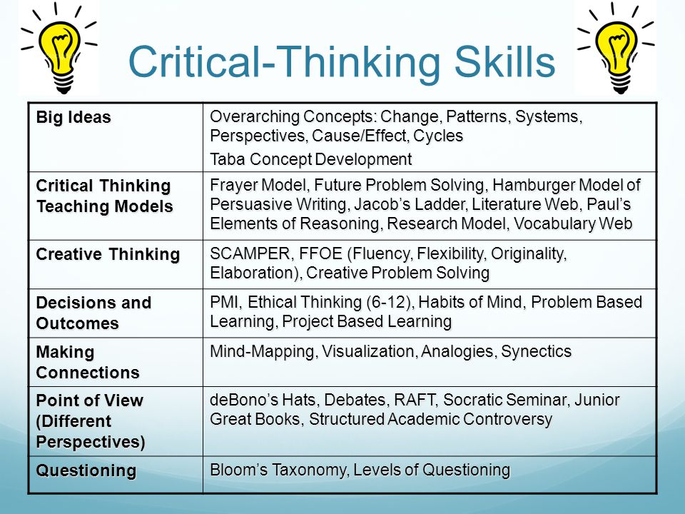 the power of problem based learning in developing critical thinking skills