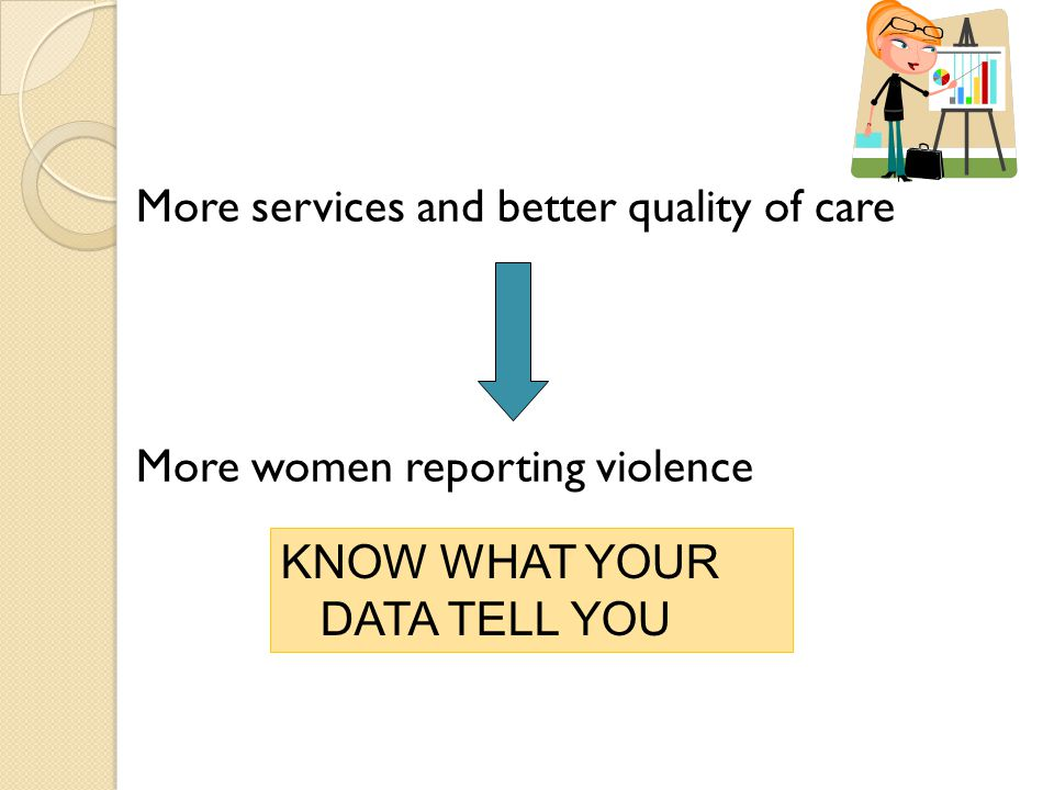 More services and better quality of care More women reporting violence KNOW WHAT YOUR DATA TELL YOU