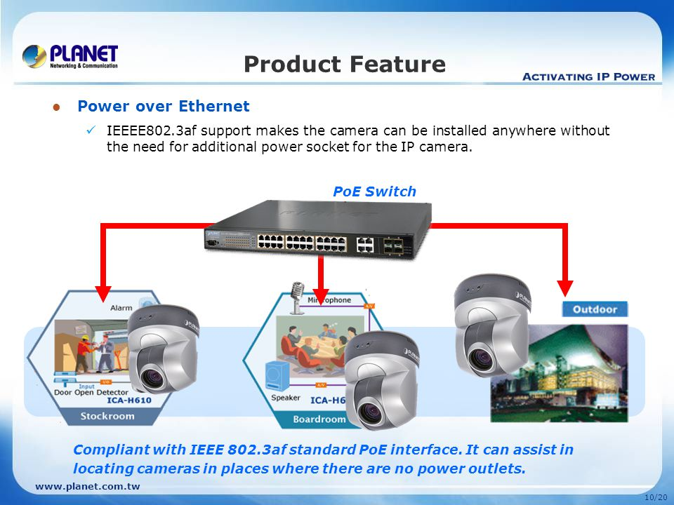 10/20 Power over Ethernet IEEEE802.3af support makes the camera can be installed anywhere without the need for additional power socket for the IP camera.