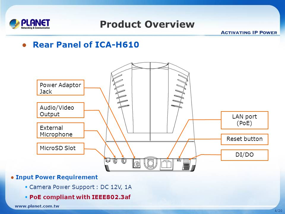 4/20 Product Overview Rear Panel of ICA-H610 LAN port (PoE) Reset button DI/DO MicroSD Slot External Microphone Audio/Video Output Power Adaptor Jack Input Power Requirement  Camera Power Support : DC 12V, 1A  PoE compliant with IEEE802.3af