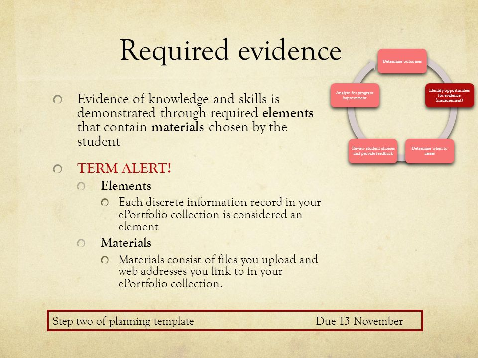 Required evidence Evidence of knowledge and skills is demonstrated through required elements that contain materials chosen by the student TERM ALERT.