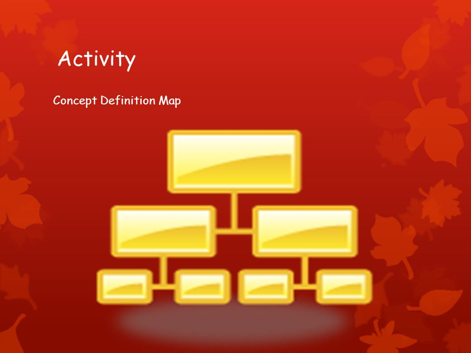 Activity Concept Definition Map