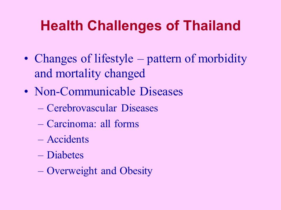 Health Challenges of Thailand Changes of lifestyle – pattern of morbidity and mortality changed Non-Communicable Diseases –Cerebrovascular Diseases –Carcinoma: all forms –Accidents –Diabetes –Overweight and Obesity