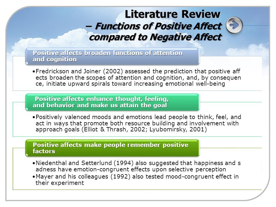 Fredrickson and Joiner (2002) assessed the prediction that positive aff ects broaden the scopes of attention and cognition, and, by consequen ce, initiate upward spirals toward increasing emotional well-being Positive affects broaden functions of attention and cognition Positively valenced moods and emotions lead people to think, feel, and act in ways that promote both resource building and involvement with approach goals (Elliot & Thrash, 2002; Lyubomirsky, 2001) Positive affects enhance thought, feeling, and behavior and make us attain the goal Positive affects enhance thought, feeling, and behavior and make us attain the goal Niedenthal and Setterlund (1994) also suggested that happiness and s adness have emotion-congruent effects upon selective perception Mayer and his colleagues (1992) also tested mood-congruent effect in their experiment Positive affects make people remember positive factors Literature Review – Functions of Positive Affect compared to Negative Affect