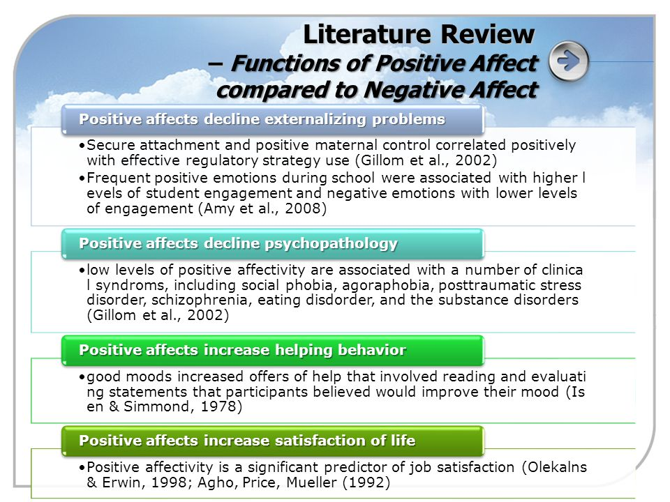 Secure attachment and positive maternal control correlated positively with effective regulatory strategy use (Gillom et al., 2002) Frequent positive emotions during school were associated with higher l evels of student engagement and negative emotions with lower levels of engagement (Amy et al., 2008) Positive affects decline externalizing problems low levels of positive affectivity are associated with a number of clinica l syndroms, including social phobia, agoraphobia, posttraumatic stress disorder, schizophrenia, eating disdorder, and the substance disorders (Gillom et al., 2002) Positive affects decline psychopathology good moods increased offers of help that involved reading and evaluati ng statements that participants believed would improve their mood (Is en & Simmond, 1978) Positive affects increase helping behavior Positive affectivity is a significant predictor of job satisfaction (Olekalns & Erwin, 1998; Agho, Price, Mueller (1992) Positive affects increase satisfaction of life Literature Review – Functions of Positive Affect compared to Negative Affect