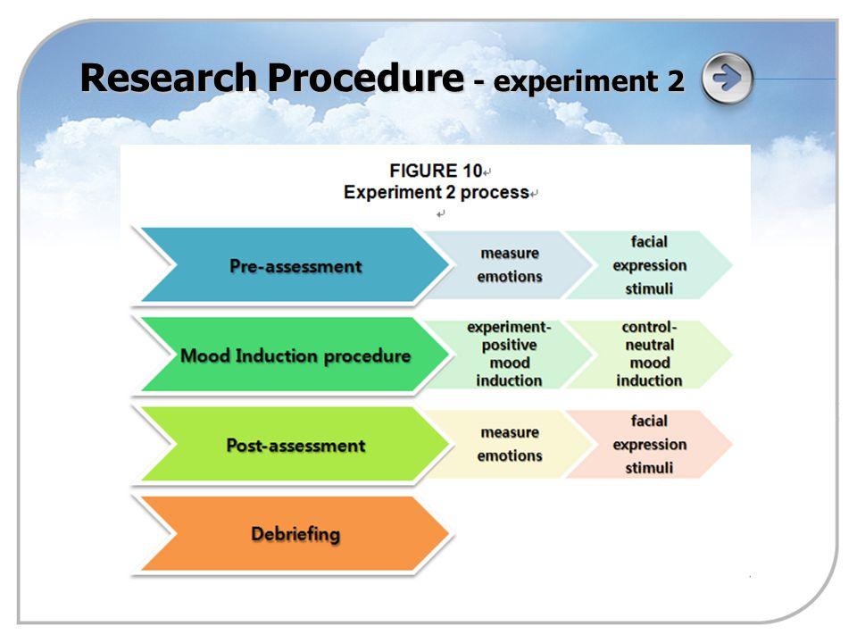 Research Procedure - experiment 2