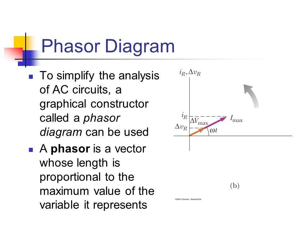 phasor diagrams for ac circuits  zen diagram, circuit diagram