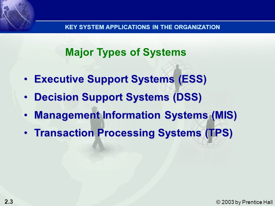 term paper a key concept in information systems essay Assignment 2: information management and the digital firm the digital firm is a general term for organizations that have enabled foundation business associ.