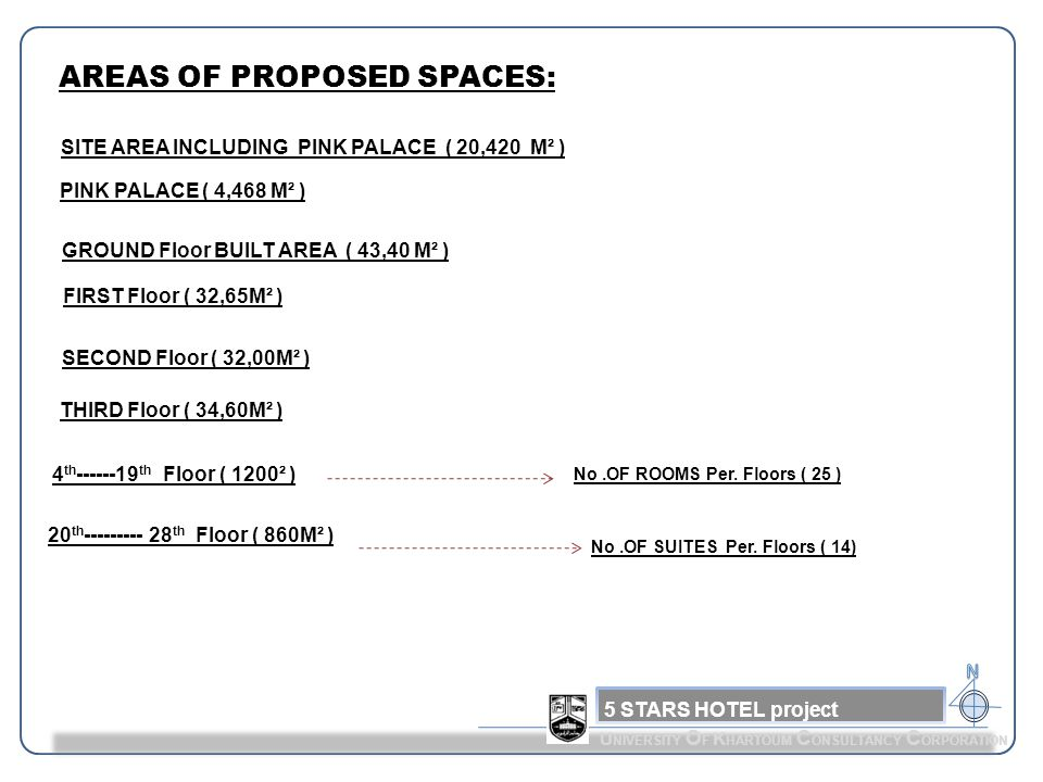 AREAS OF PROPOSED SPACES: THIRD Floor ( 34,60M² ) U NIVERSITY O F K HARTOUM C ONSULTANCY C ORPORATION 5 STARS HOTEL project GROUND Floor BUILT AREA ( 43,40 M² ) FIRST Floor ( 32,65M² ) SECOND Floor ( 32,00M² ) PINK PALACE ( 4,468 M² ) 4 th th Floor ( 1200² ) 20 th th Floor ( 860M² ) No.OF SUITES Per.