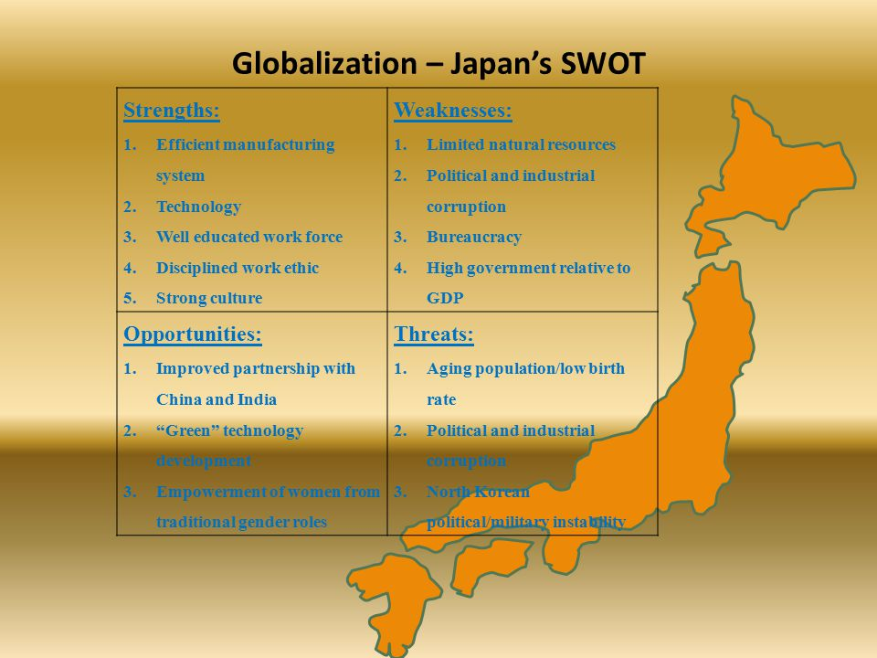 japan country swot A swot diagram showing swot analysis japan you can edit this swot diagram using creately diagramming tool and include in your report/presentation/website.