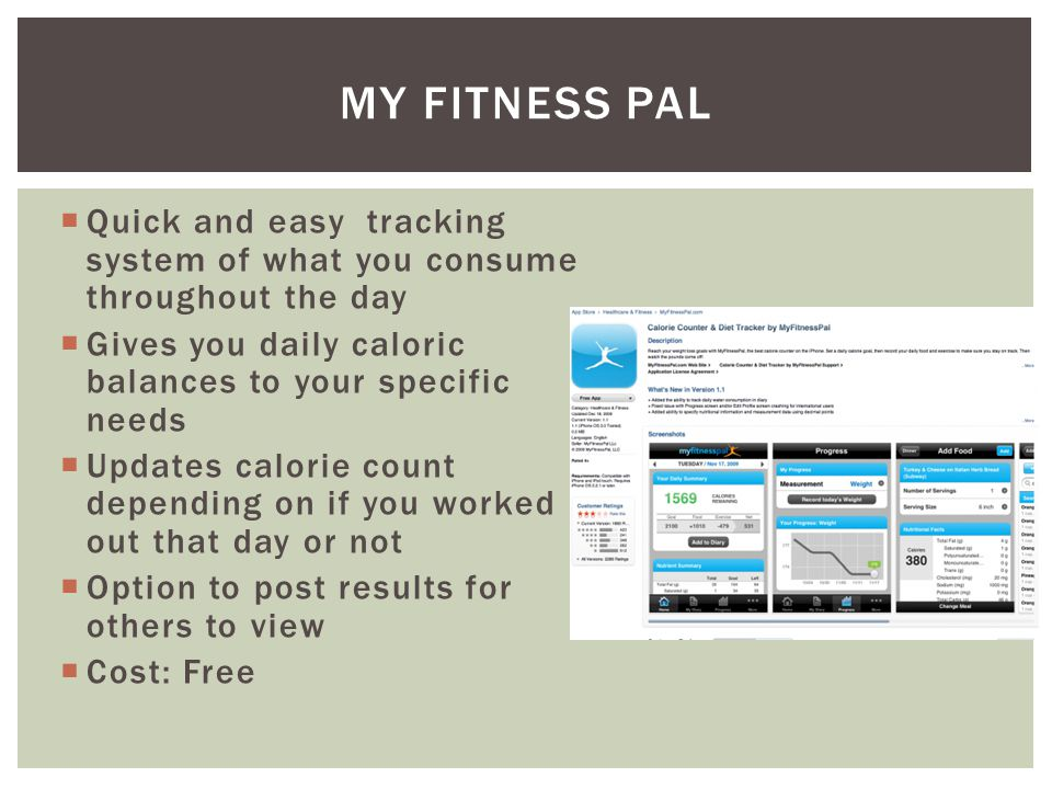  Quick and easy tracking system of what you consume throughout the day  Gives you daily caloric balances to your specific needs  Updates calorie count depending on if you worked out that day or not  Option to post results for others to view  Cost: Free MY FITNESS PAL