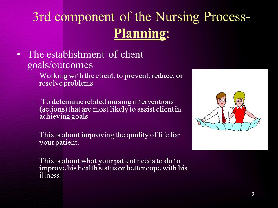 3rd component of the Nursing Process- Planning: The establishment of client goals/outcomes –Working with the client, to prevent, reduce, or resolve problems – To determine related nursing interventions (actions) that are most likely to assist client in achieving goals –This is about improving the quality of life for your patient.
