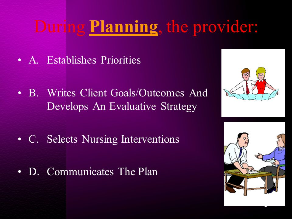 During Planning, the provider: A.Establishes Priorities B.Writes Client Goals/Outcomes And Develops An Evaluative Strategy C.Selects Nursing Interventions D.Communicates The Plan 3