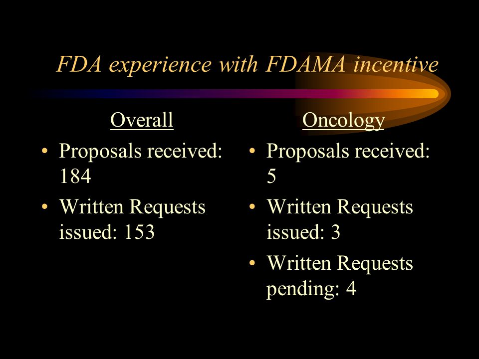 FDA experience with FDAMA incentive Overall Proposals received: 184 Written Requests issued: 153 Oncology Proposals received: 5 Written Requests issued: 3 Written Requests pending: 4