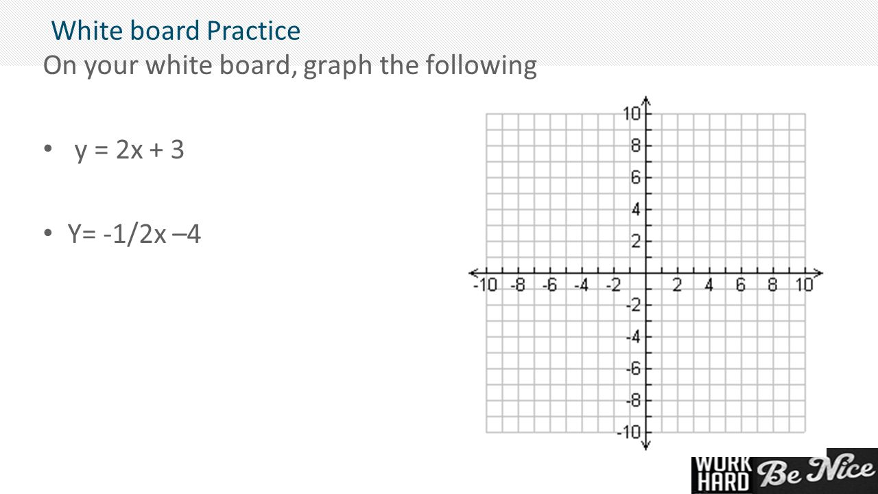 14 White board Practice On your white board, graph the following y = 2x + 3 Y= -1/2x –4