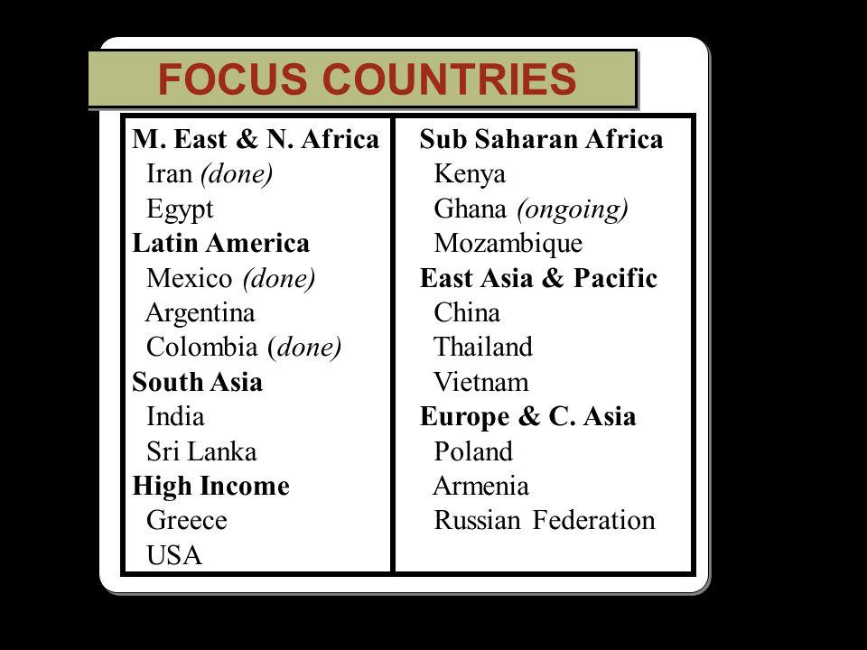 FOCUS COUNTRIES M. East & N.