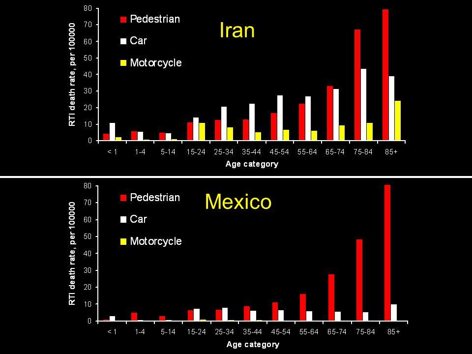 Iran Mexico