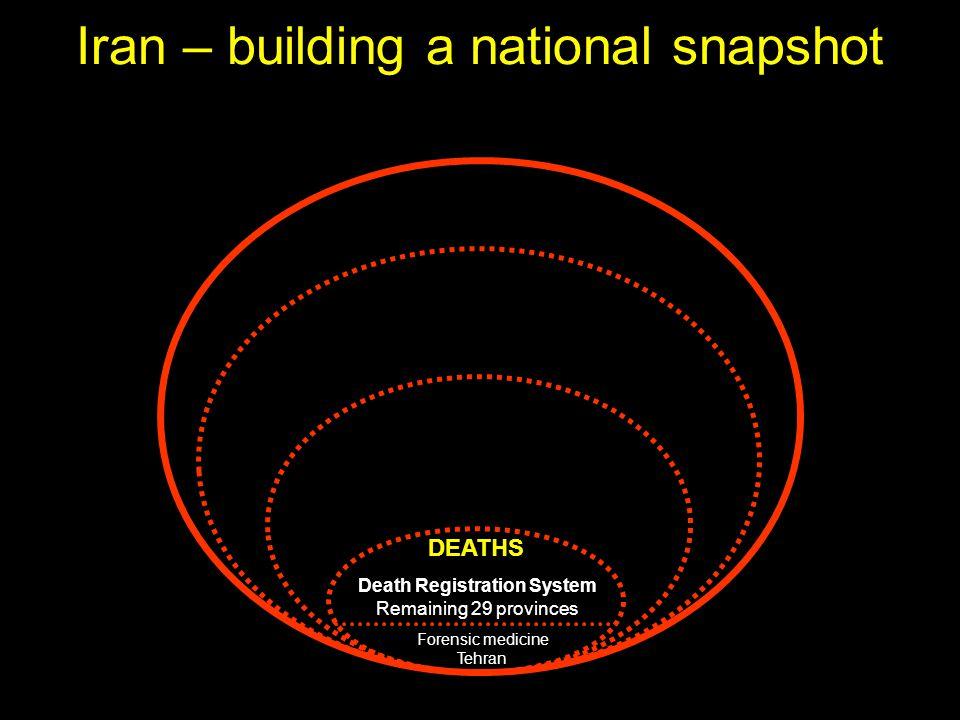 DEATHS Forensic medicine Tehran Death Registration System Remaining 29 provinces Iran – building a national snapshot