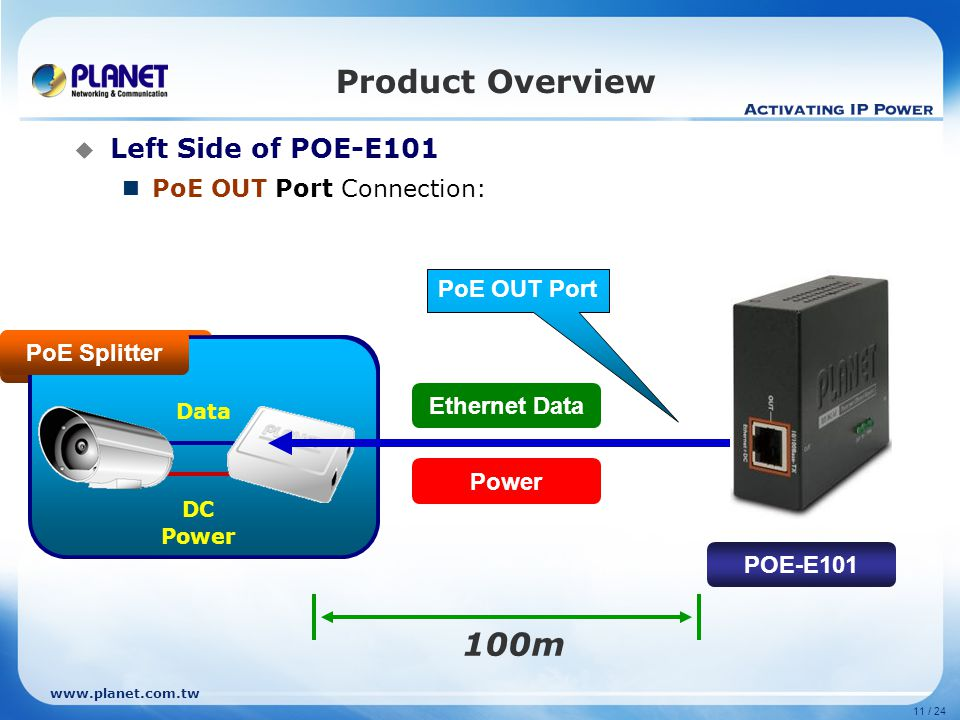 11 / 24 PoE IP Camera Product Overview  Left Side of POE-E101 PoE OUT Port Connection: PoE OUT Port PoE Extender POE-E m PoE Access PointPoE Splitter Data DC Power Ethernet Data Power