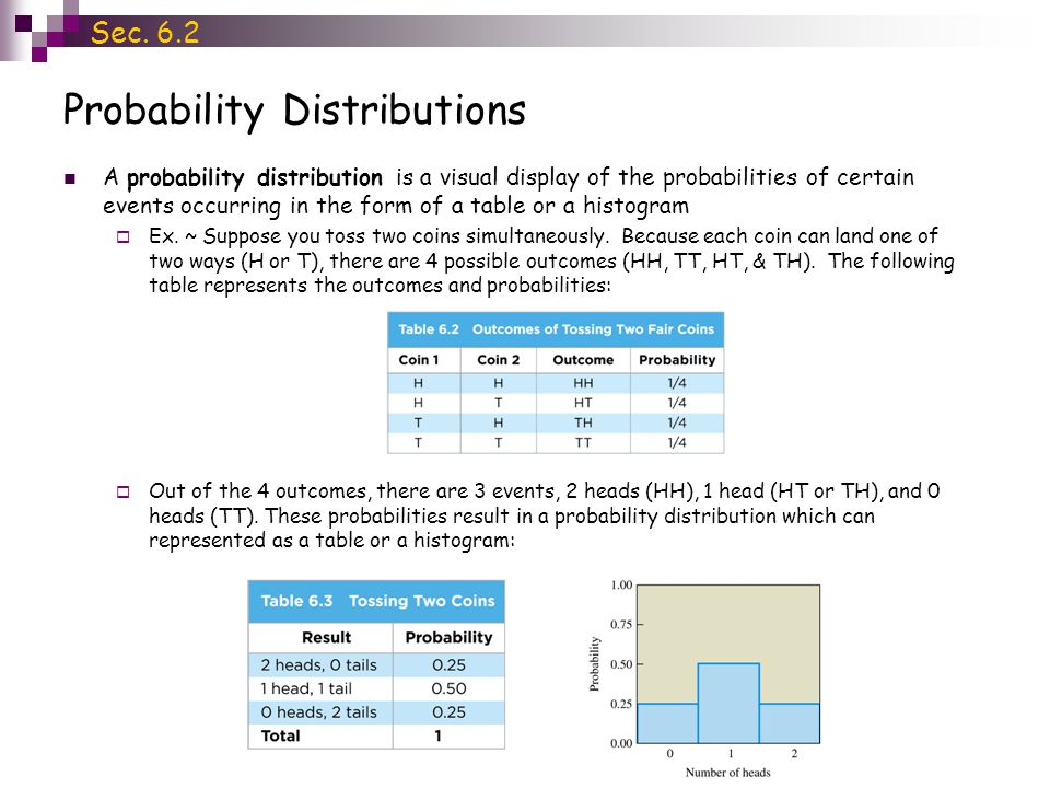 Probability Distributions A probability distribution is a visual display of the probabilities of certain events occurring in the form of a table or a histogram  Ex.