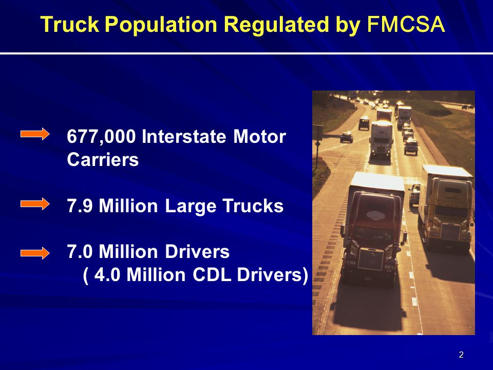 2 677,000 Interstate Motor Carriers 7.9 Million Large Trucks 7.0 Million Drivers ( 4.0 Million CDL Drivers) Truck Population Regulated by FMCSA