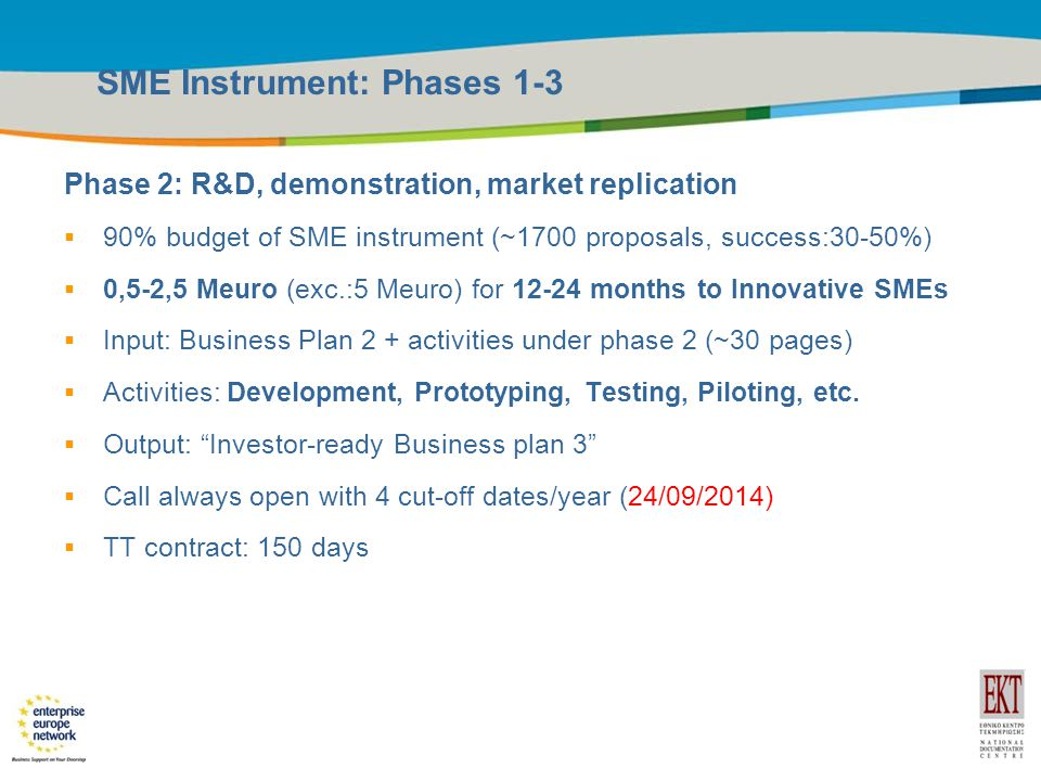 Title of the presentation | Date |11 SME Instrument: Phases 1-3 Phase 2: R&D, demonstration, market replication  90% budget of SME instrument (~1700 proposals, success:30-50%)  0,5-2,5 Meuro (exc.:5 Meuro) for months to Innovative SMEs  Input: Business Plan 2 + activities under phase 2 (~30 pages)  Activities: Development, Prototyping, Testing, Piloting, etc.