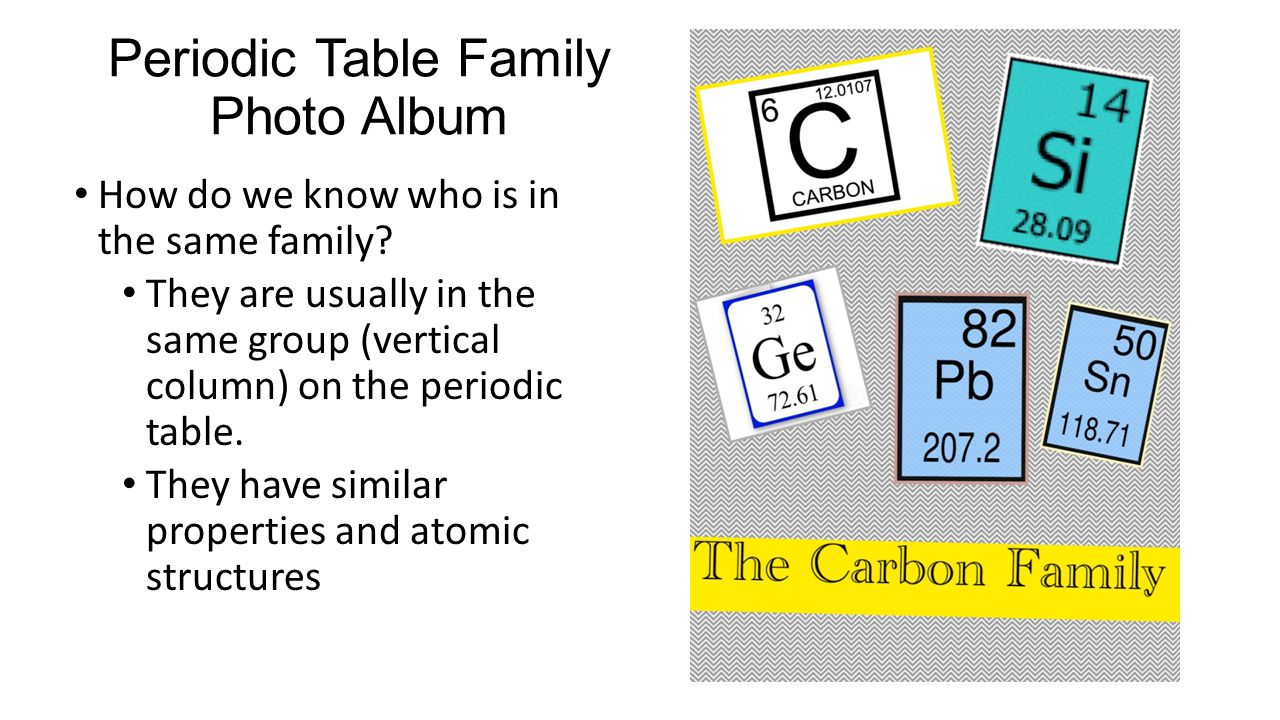 Organization of the elements families and periods of the periodic 3 periodic table family photo album how do we know who is in the same family they are usually in the same group vertical column on the periodic table gamestrikefo Images