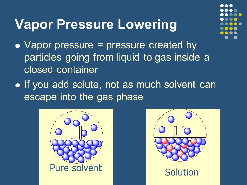 Vapor Pressure Lowering Vapor pressure = pressure created by particles going from liquid to gas inside a closed container If you add solute, not as much solvent can escape into the gas phase Pure solvent Solution
