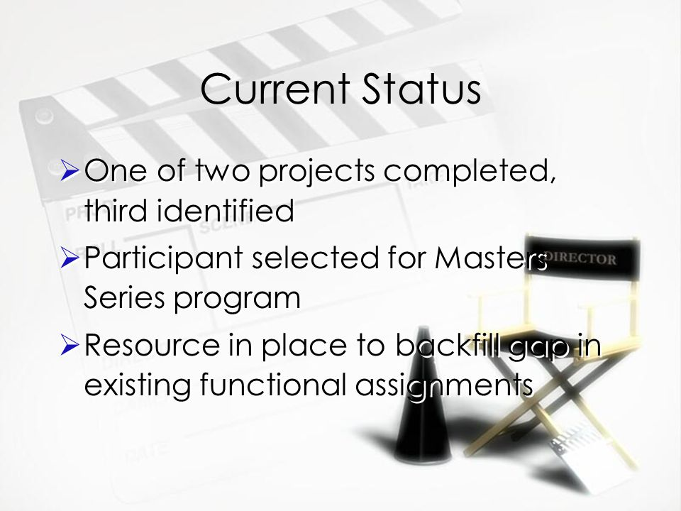 Current Status  One of two projects completed, third identified  Participant selected for Masters Series program  Resource in place to backfill gap in existing functional assignments  One of two projects completed, third identified  Participant selected for Masters Series program  Resource in place to backfill gap in existing functional assignments
