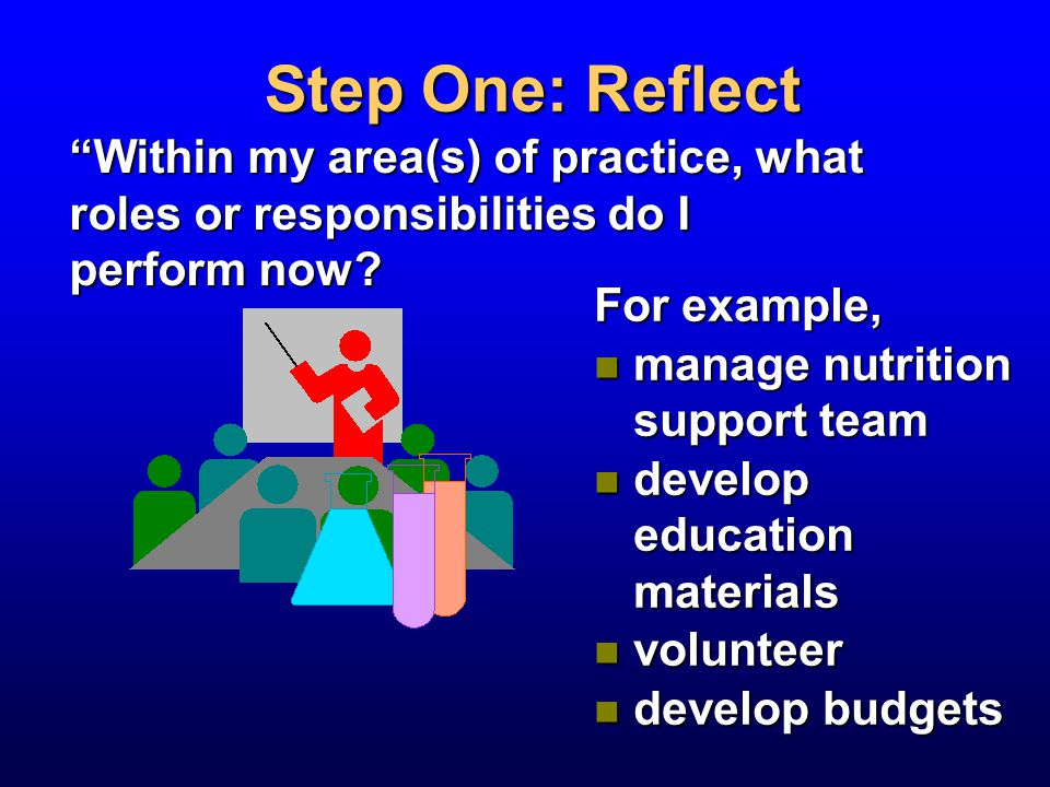 For example, n manage nutrition support team n develop education materials n volunteer n develop budgets Step One: Reflect Within my area(s) of practice, what roles or responsibilities do I perform now