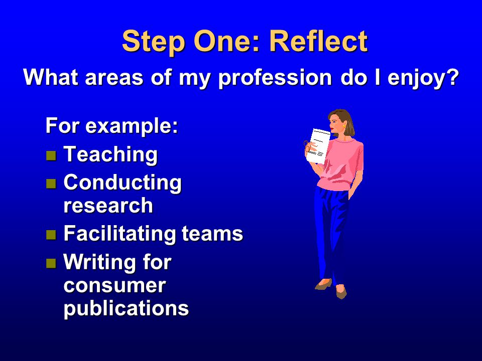 Step One: Reflect What areas of my profession do I enjoy.