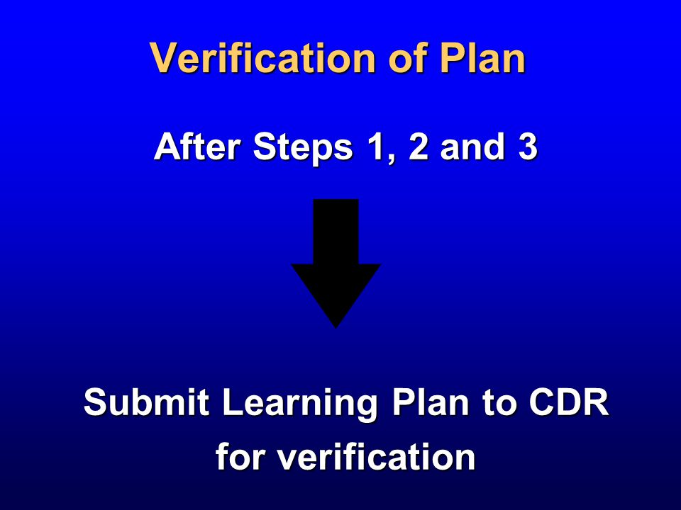 Verification of Plan After Steps 1, 2 and 3 Submit Learning Plan to CDR for verification