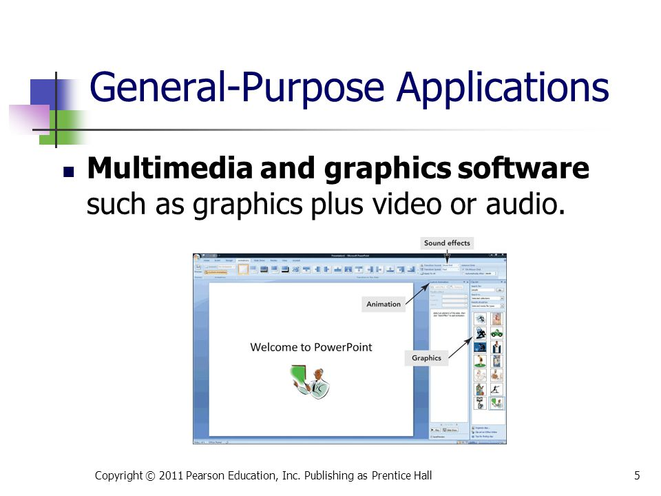 Multimedia and graphics software such as graphics plus video or audio.