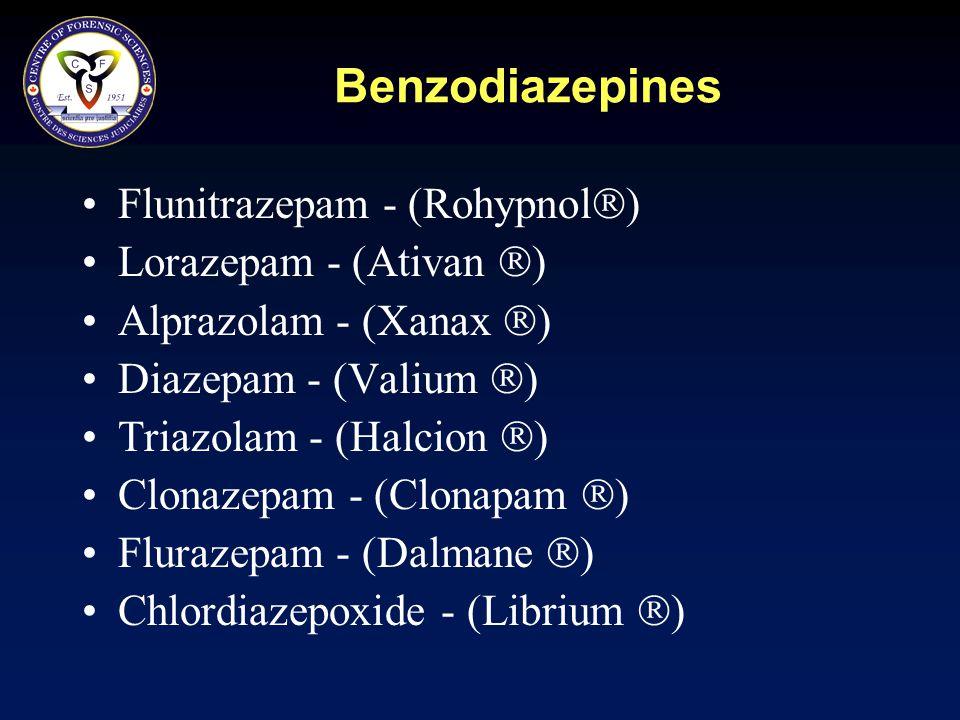 rohypnol 1 mg india
