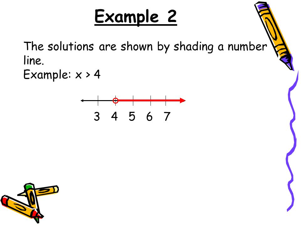 Shaded Number Line by Shading a Number Line