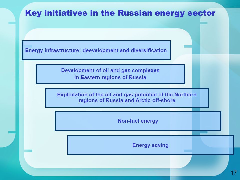 Development of oil and gas complexes in Eastern regions of Russia Exploitation of the oil and gas potential of the Northern regions of Russia and Arctic off-shore Energy infrastructure: deevelopment and diversification Non-fuel energy Energy saving Key initiatives in the Russian energy sector 1717