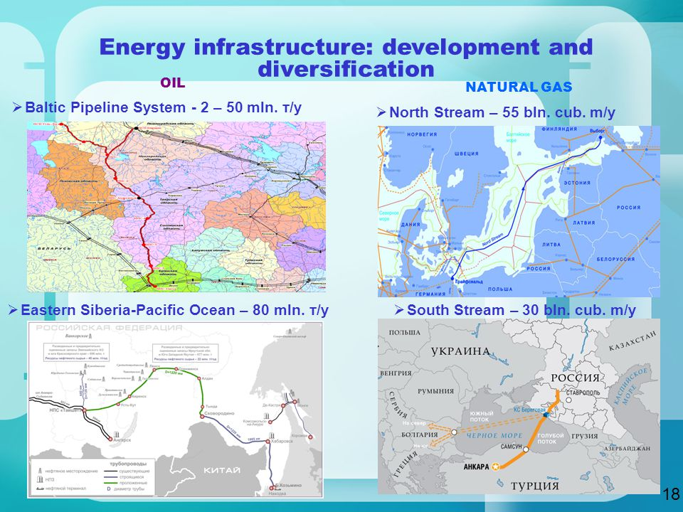 OIL NATURAL GAS  Baltic Pipeline System - 2 – 50 mln.