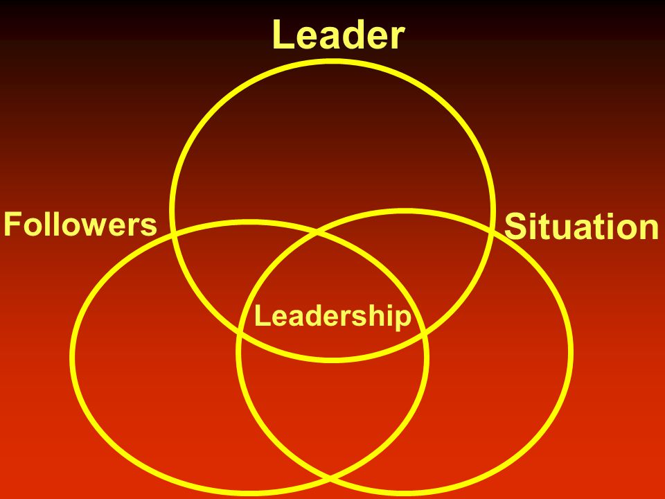 Leadership is a Process, Not a Position