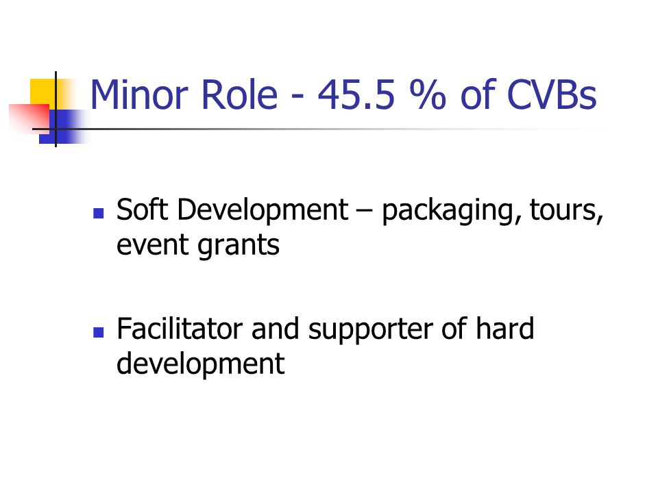 Minor Role % of CVBs Soft Development – packaging, tours, event grants Facilitator and supporter of hard development