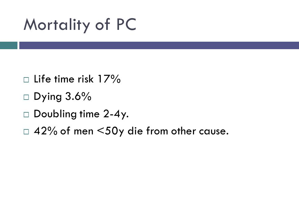 Mortality of PC  Life time risk 17%  Dying 3.6%  Doubling time 2-4y.