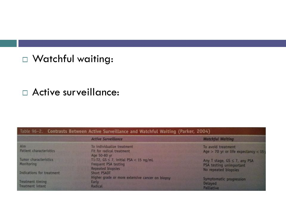  Watchful waiting:  Active surveillance: