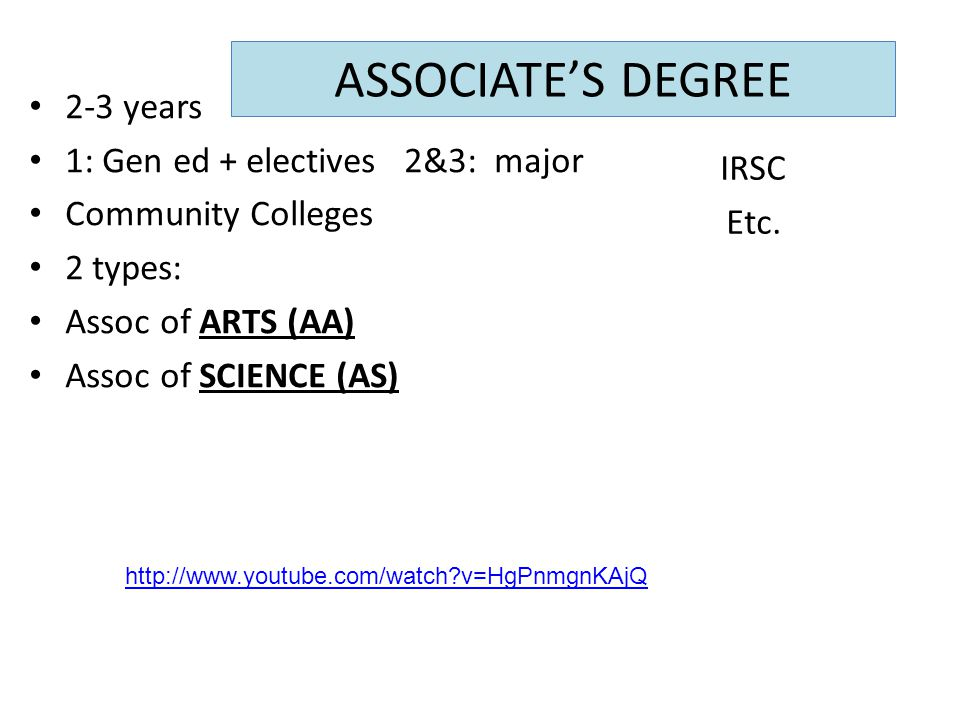 2-3 Associates degree vs Bachelors degree?