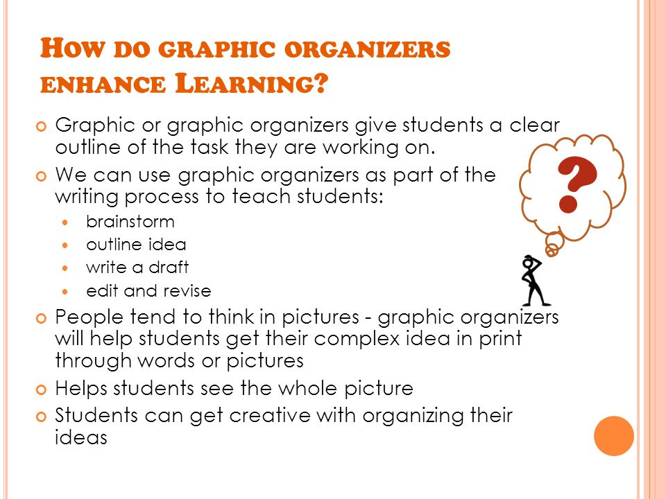 H OW DO GRAPHIC ORGANIZERS ENHANCE L EARNING .