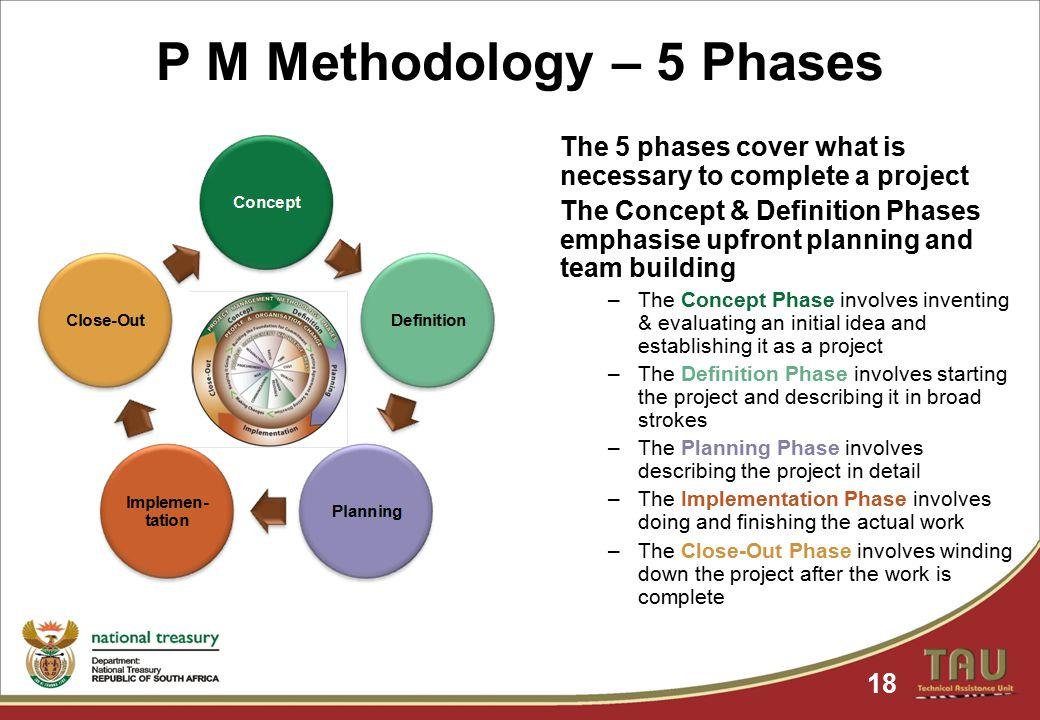 18 P M Methodology ...