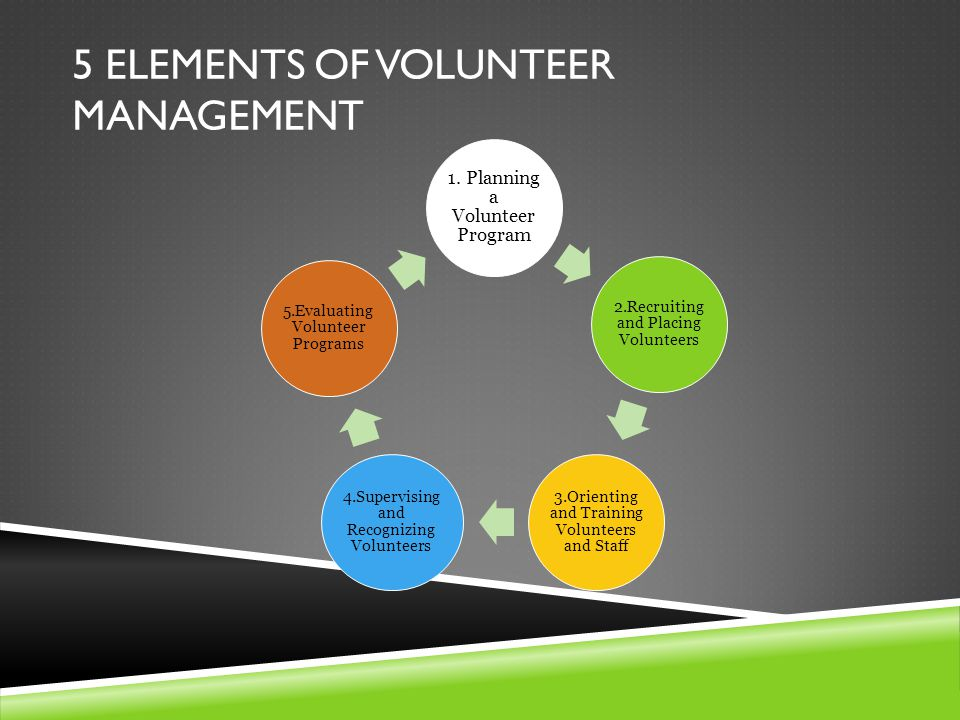 5 ELEMENTS OF VOLUNTEER MANAGEMENT 1.