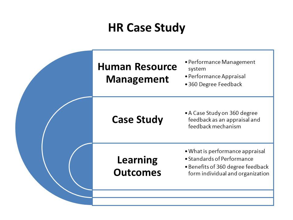 thesis on human resource performance appraisal This article looks at the nature of human resource management, and at the link between human resource management and performance management it then examines aspects of the staff appraisal system, and considers the impact of these on the performance of an organisation human resource management is.