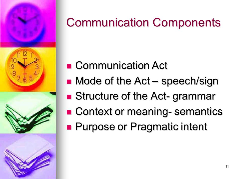 11 Communication Components Communication Act Communication Act Mode of the Act – speech/sign Mode of the Act – speech/sign Structure of the Act- grammar Structure of the Act- grammar Context or meaning- semantics Context or meaning- semantics Purpose or Pragmatic intent Purpose or Pragmatic intent
