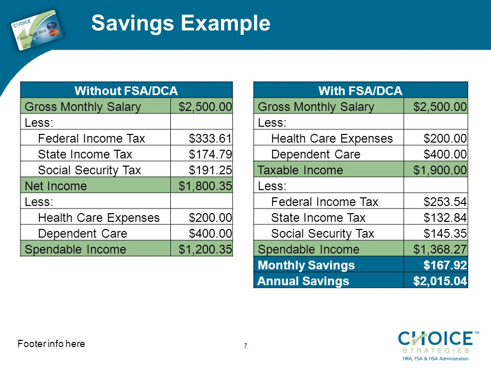 Savings Example Footer info here 7 Without FSA/DCA Gross Monthly Salary$2, Less: Federal Income Tax$ State Income Tax$ Social Security Tax$ Net Income$1, Less: Health Care Expenses$ Dependent Care$ Spendable Income$1, With FSA/DCA Gross Monthly Salary$2, Less: Health Care Expenses$ Dependent Care$ Taxable Income$1, Less: Federal Income Tax$ State Income Tax$ Social Security Tax$ Spendable Income$1, Monthly Savings$ Annual Savings$2,015.04